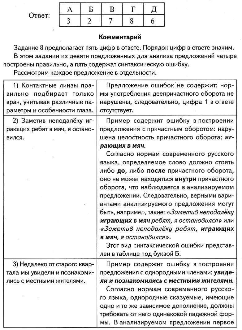 Русский ЕГЭ-2020. Образец варианта работы с комментариями