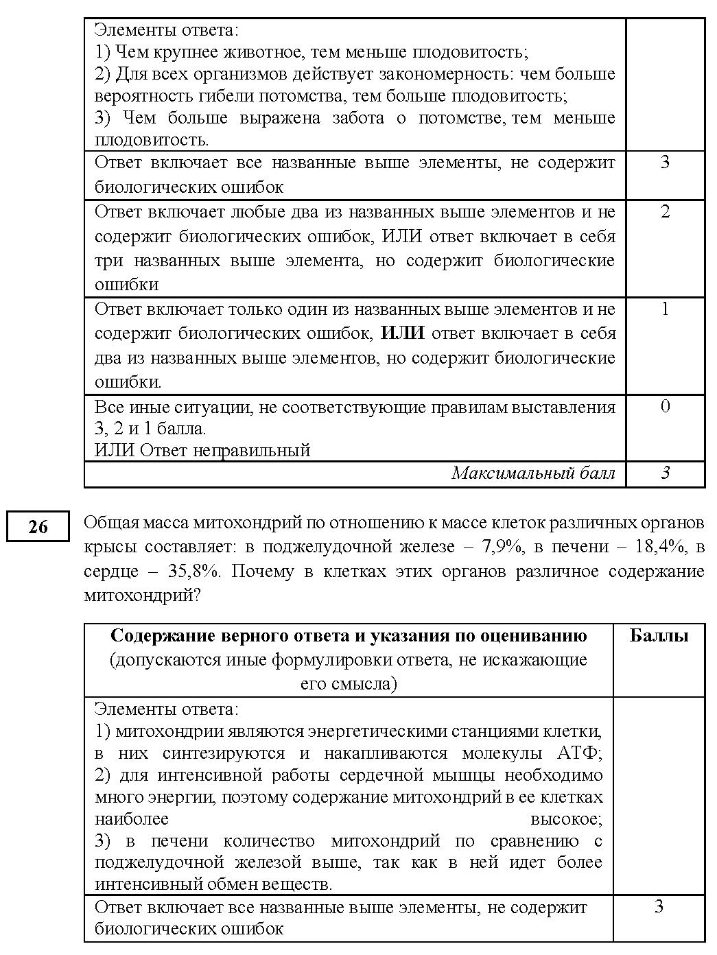 ЕГЭ Биология 2020. Пробный вариант № 21
