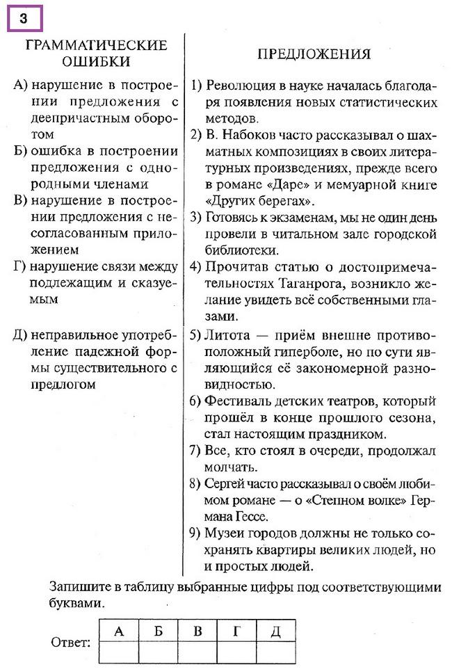 ЕГЭ по русскому языку. Задание 8