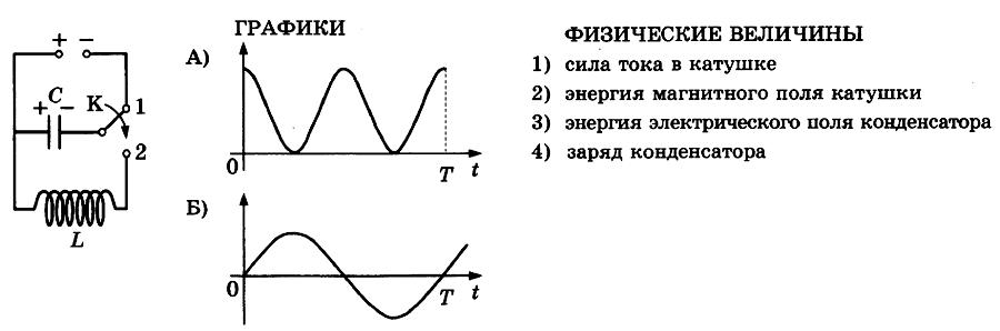 Физика ЕГЭ-2020. Образец варианта работы с комментариями